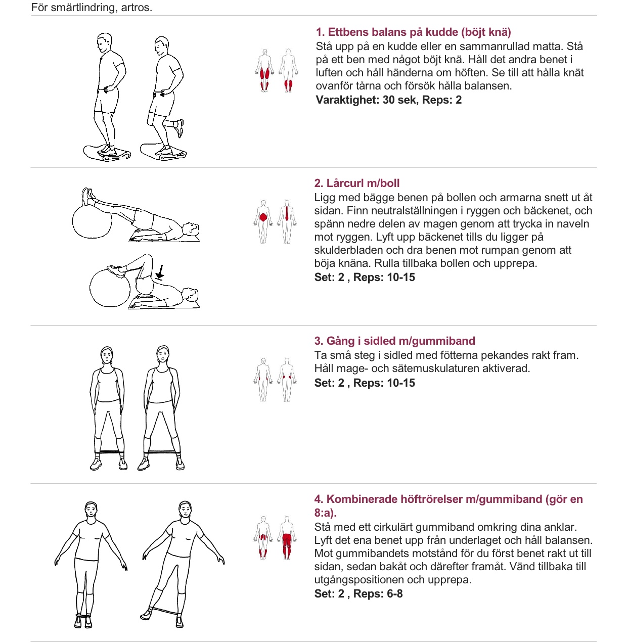 artros höft träning